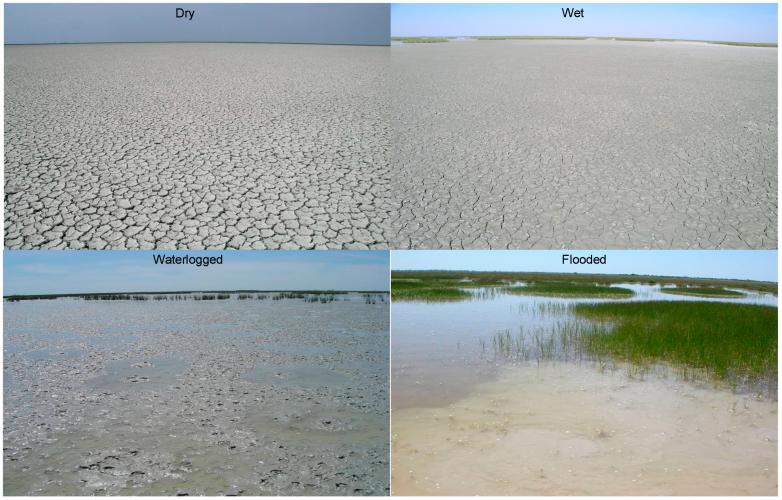 مدیریت منابع آب- کنترل منابع آب- روش های مدیریت منابع آب